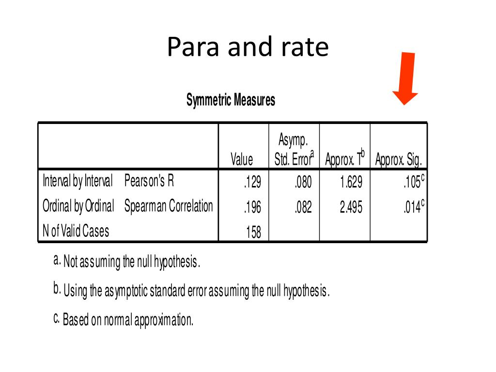 Para and rate
