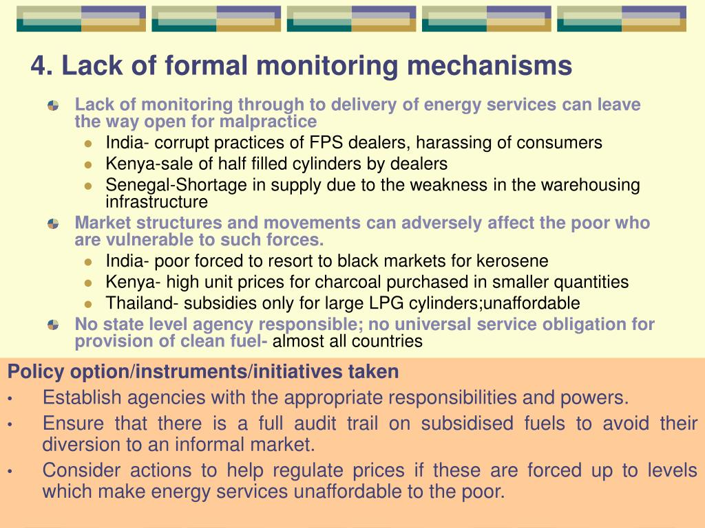 4. Lack of formal monitoring mechanisms
