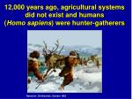 12 000 years ago agricultural systems did not exist and humans homo sapiens were hunter gatherers