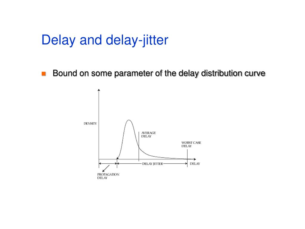Delay and delay-jitter