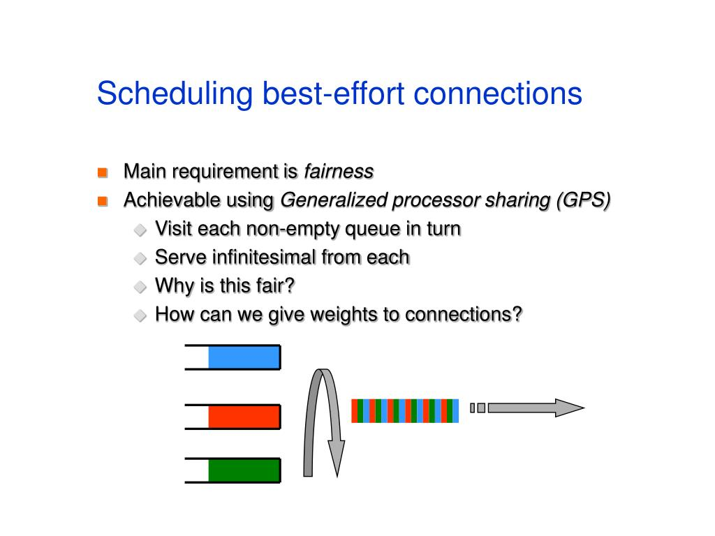 Scheduling best-effort connections