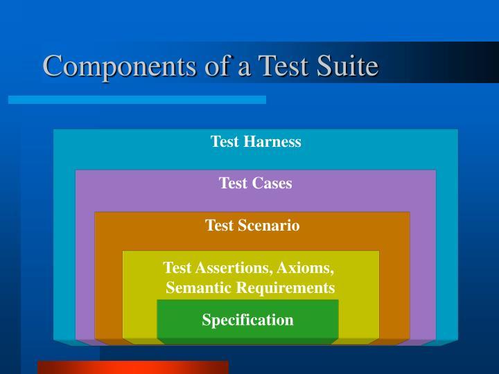 Test Harness