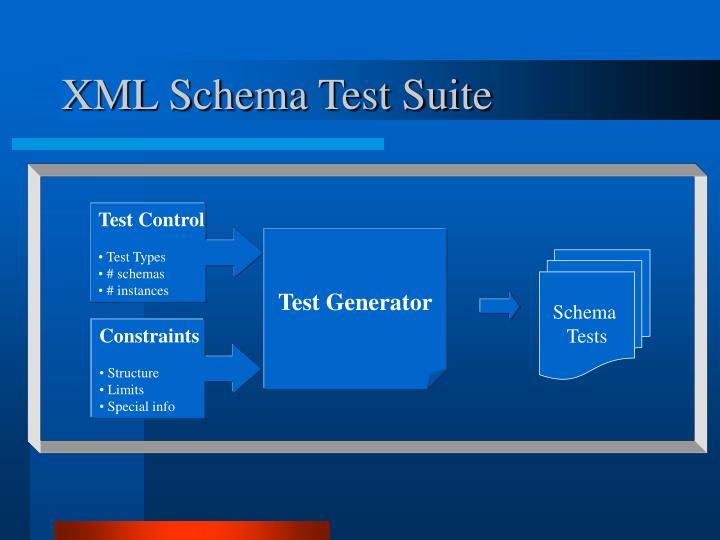 XML Schema Test Suite