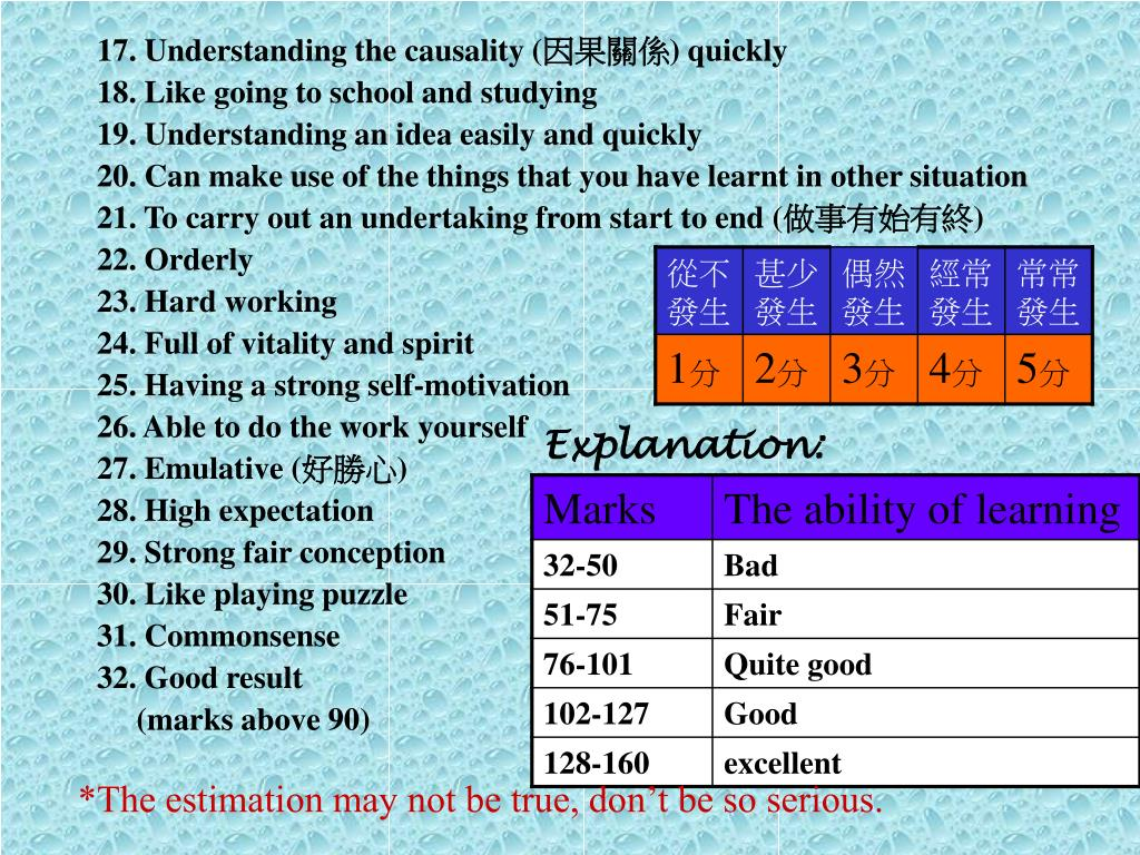 17. Understanding the causality (