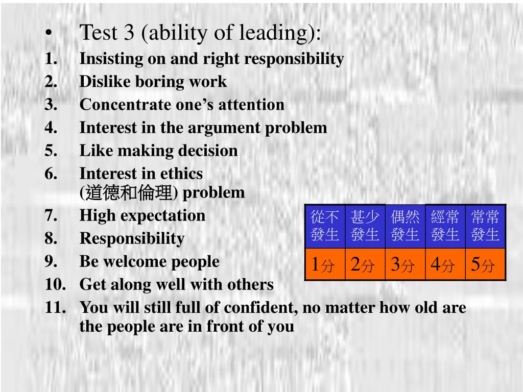 Test 3 (ability of leading):