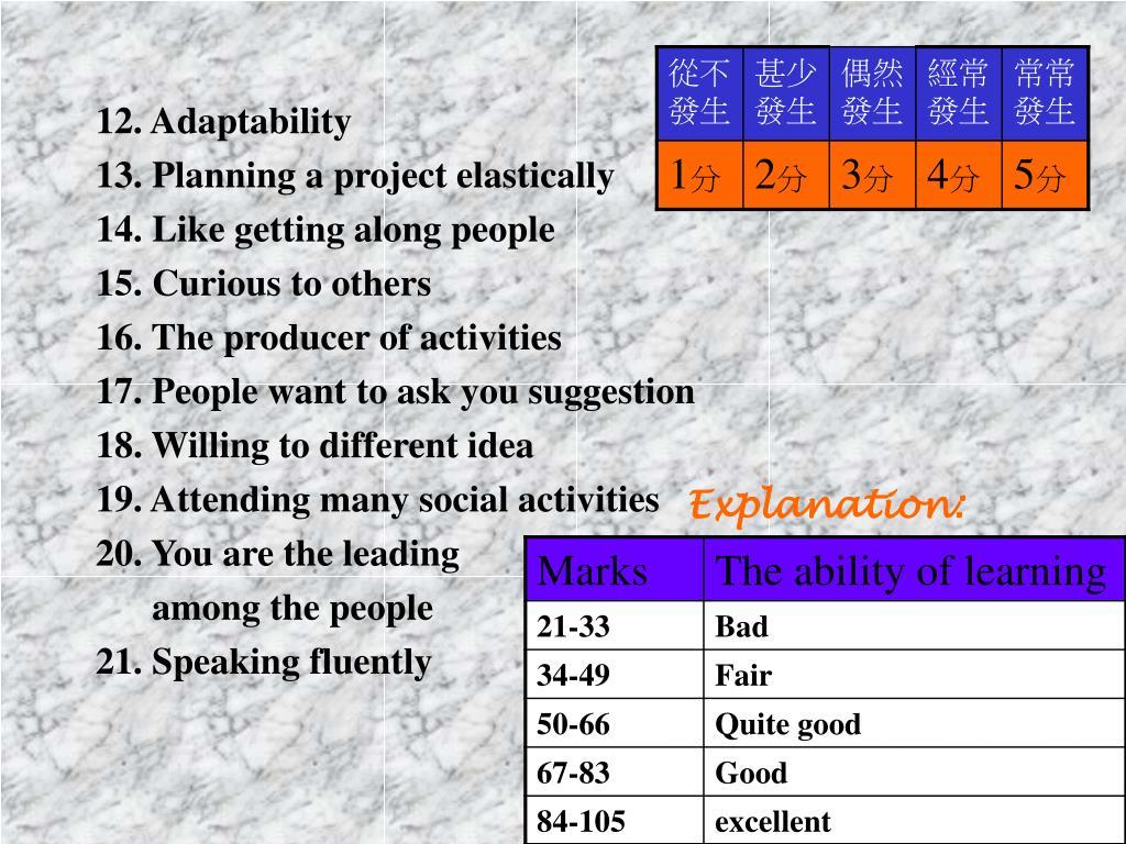 12. Adaptability