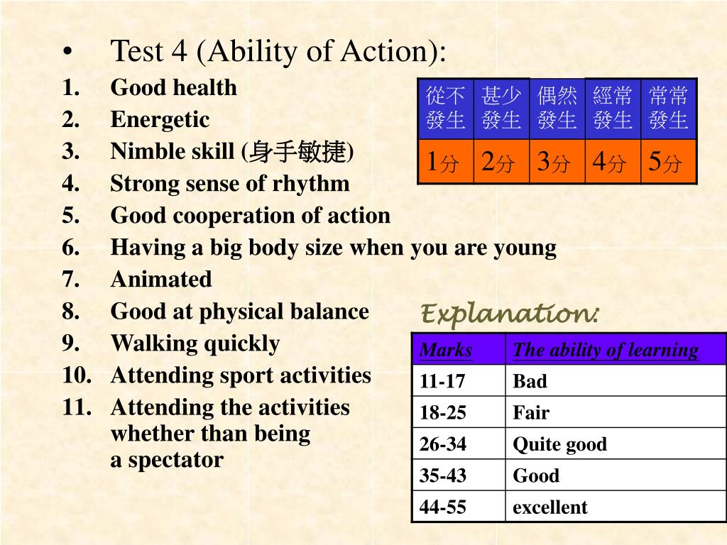 Test 4 (Ability of Action):