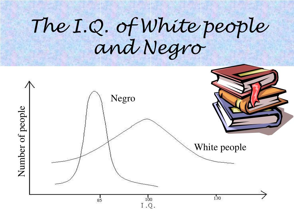 The I.Q. of White people and Negro