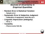 sources of uncertainty in empirical quantities