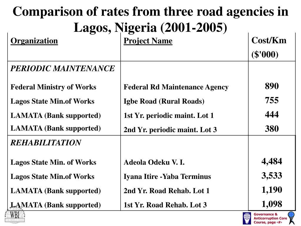Comparison of rates from three road agencies in Lagos, Nigeria (2001-2005)