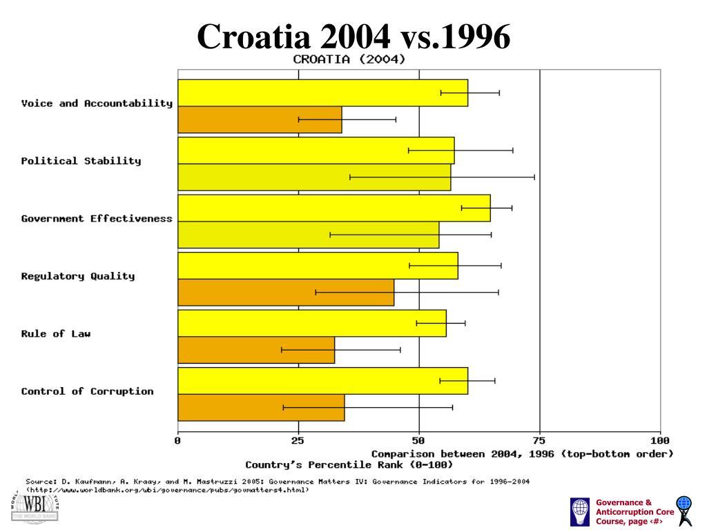 Croatia 2004 vs.1996