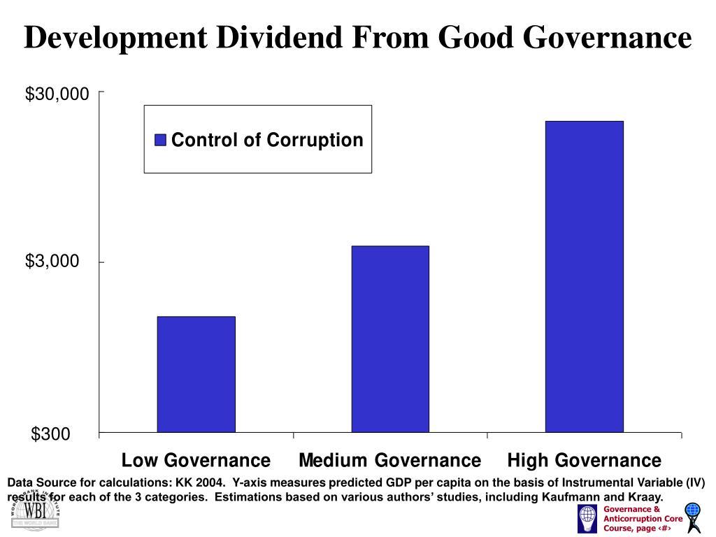 Development Dividend From Good Governance