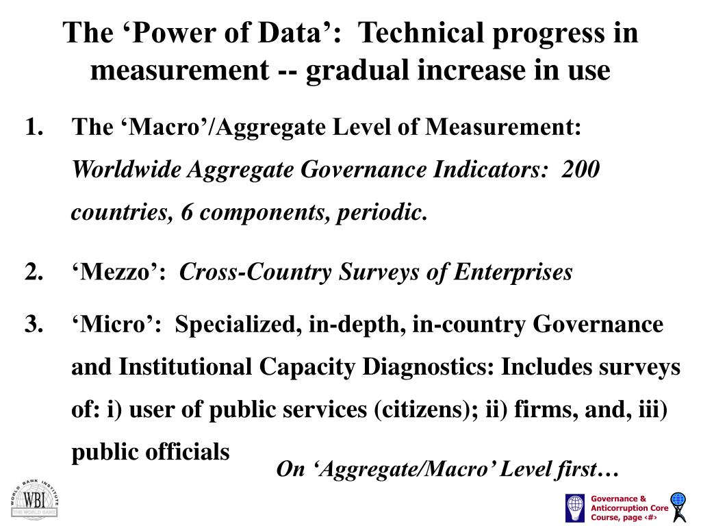 The 'Power of Data':  Technical progress in measurement -- gradual increase in use
