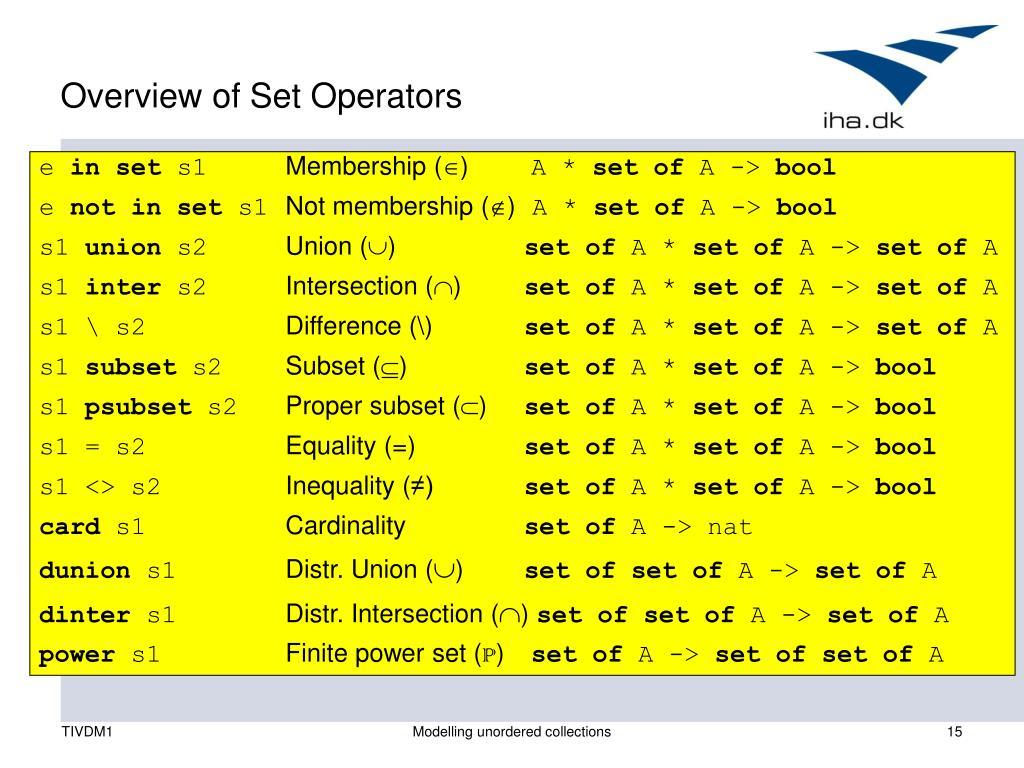 Overview of Set Operators