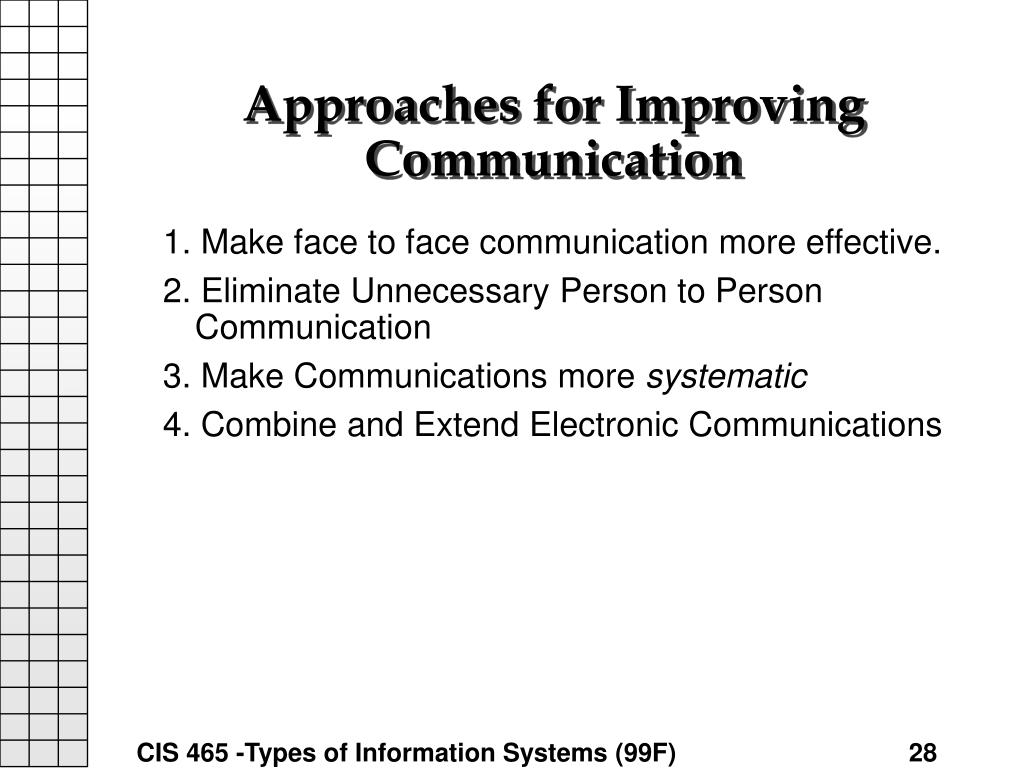 Approaches for Improving Communication