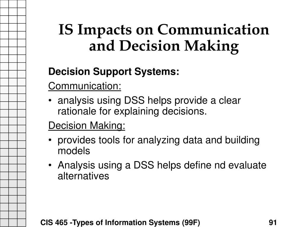 IS Impacts on Communication and Decision Making