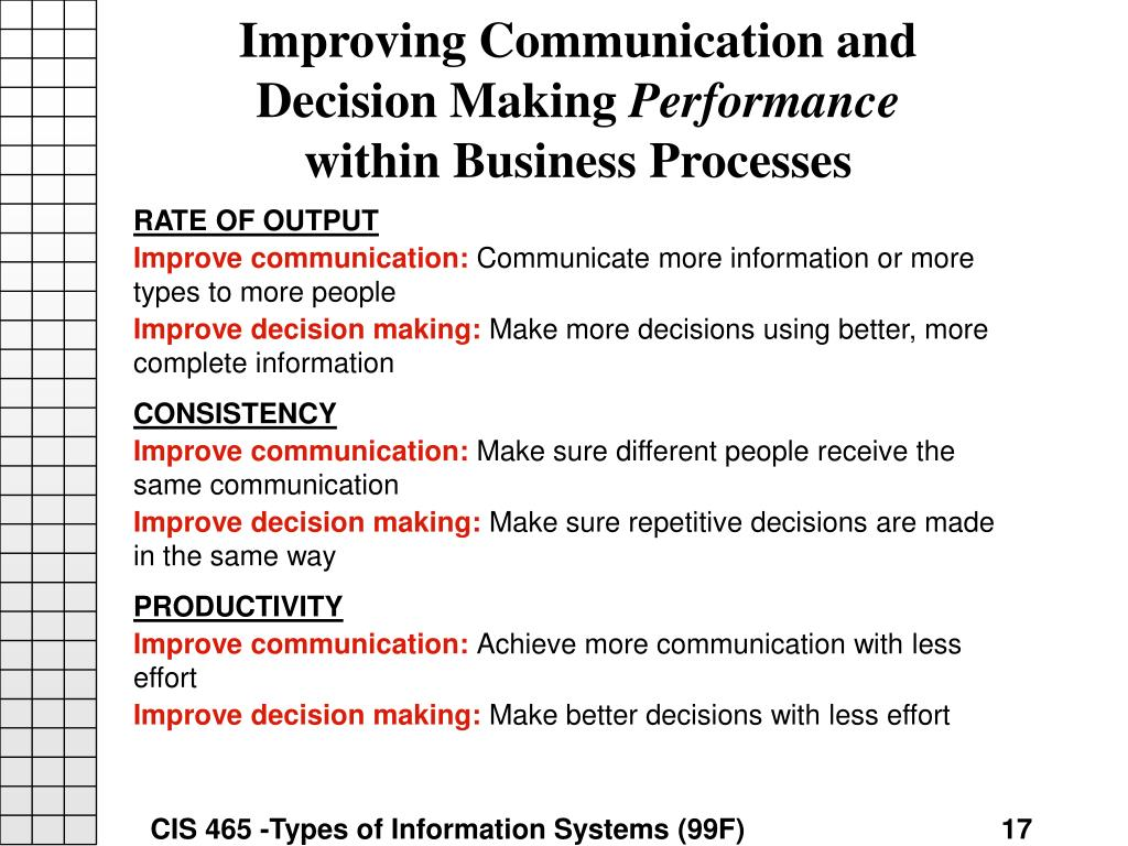 Improving Communication and Decision Making