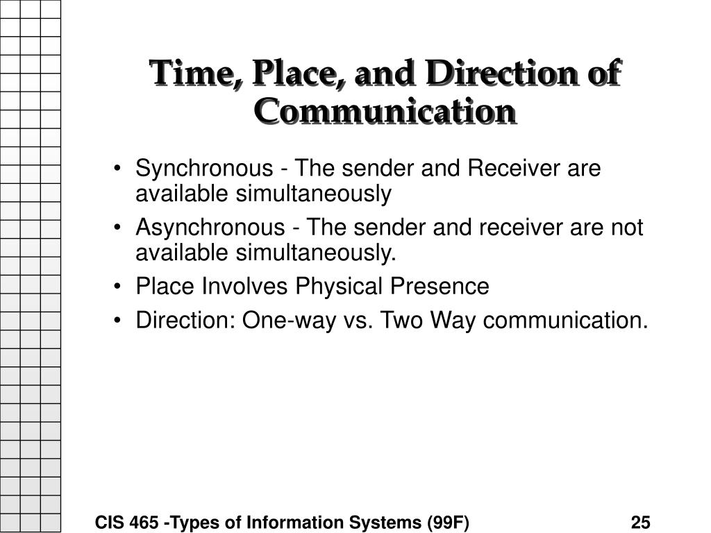 Time, Place, and Direction of Communication
