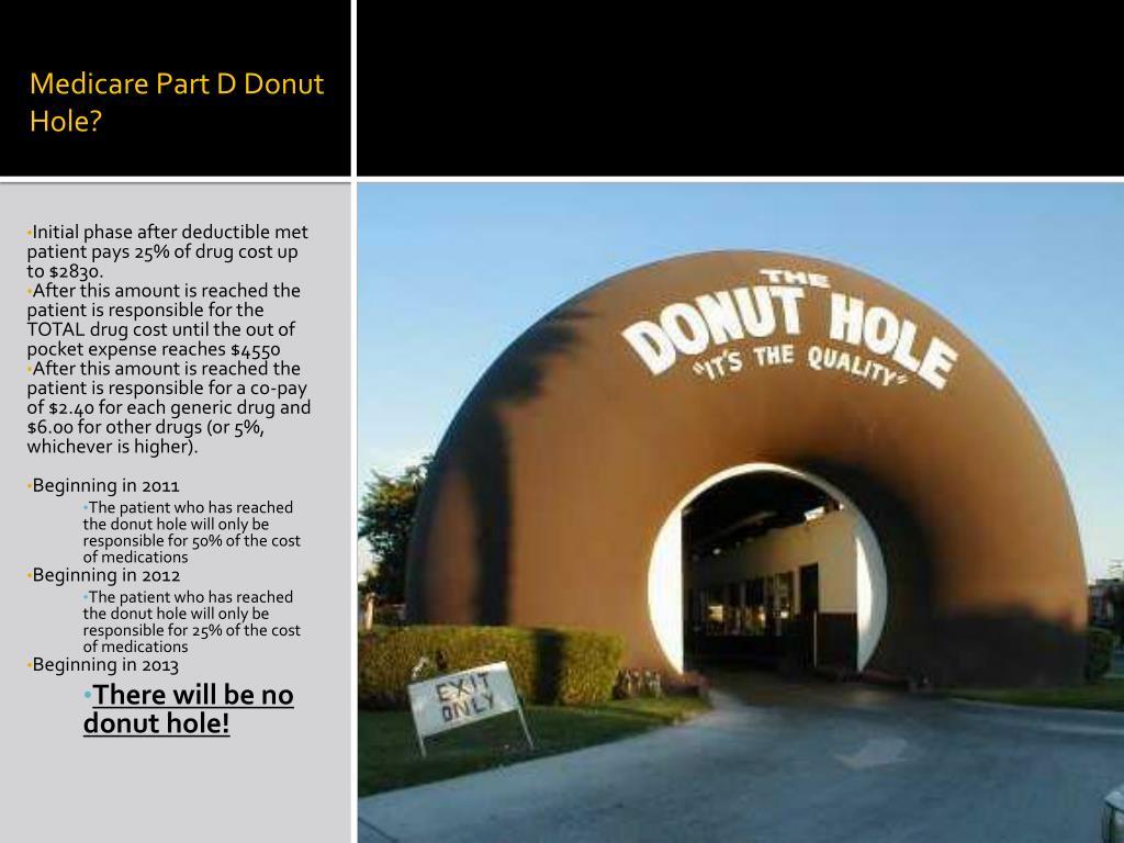 Medicare Part D Donut Hole?