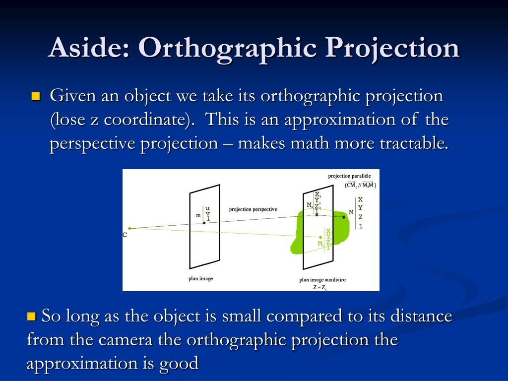 Aside: Orthographic Projection
