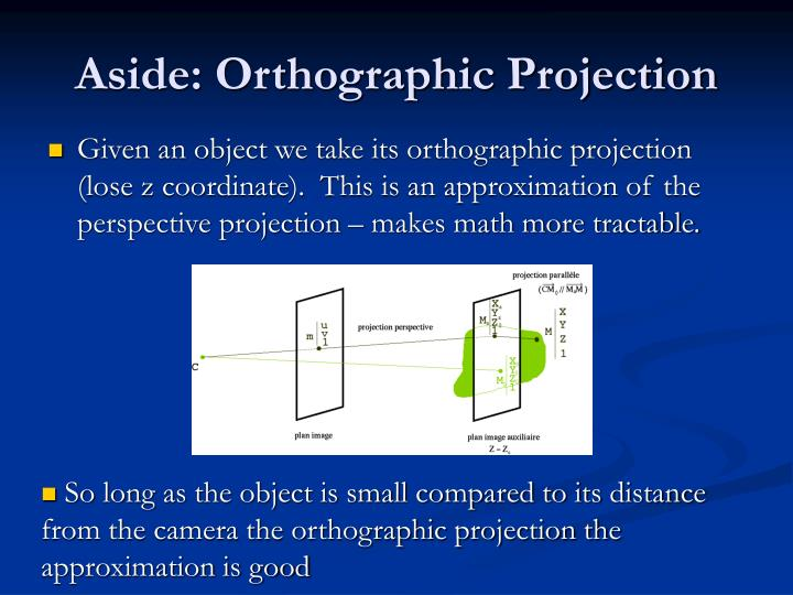 Aside orthographic projection