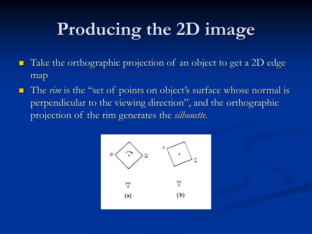 Producing the 2D image
