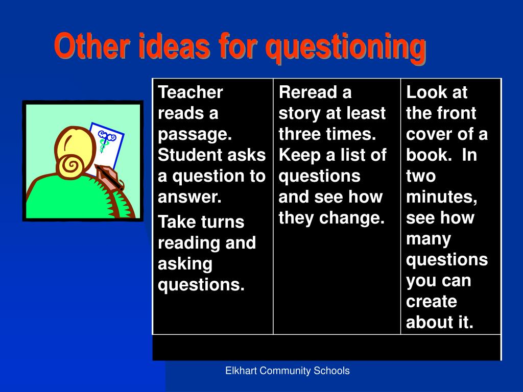 Other ideas for questioning