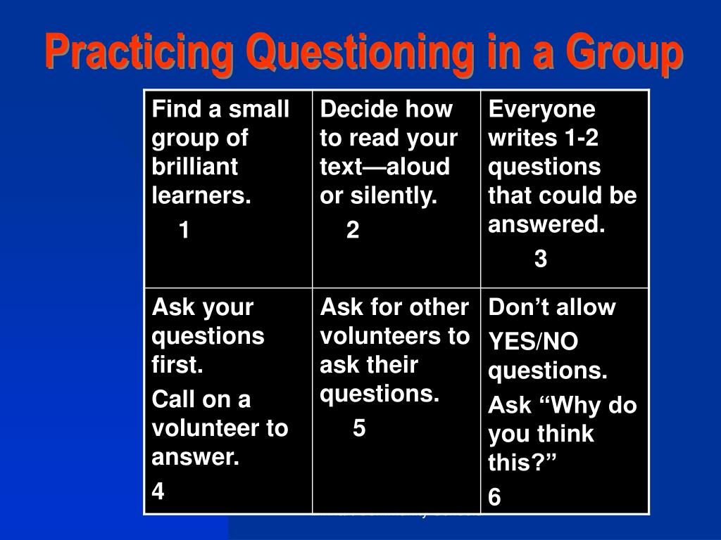Practicing Questioning in a Group