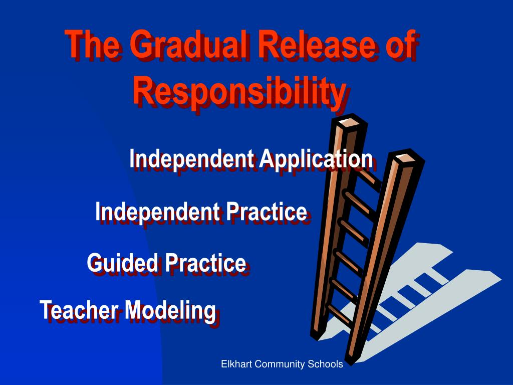 The Gradual Release of Responsibility