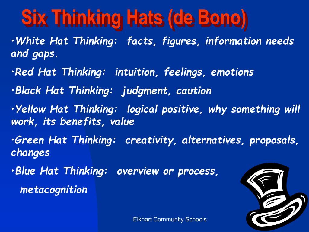 Six Thinking Hats (de Bono)