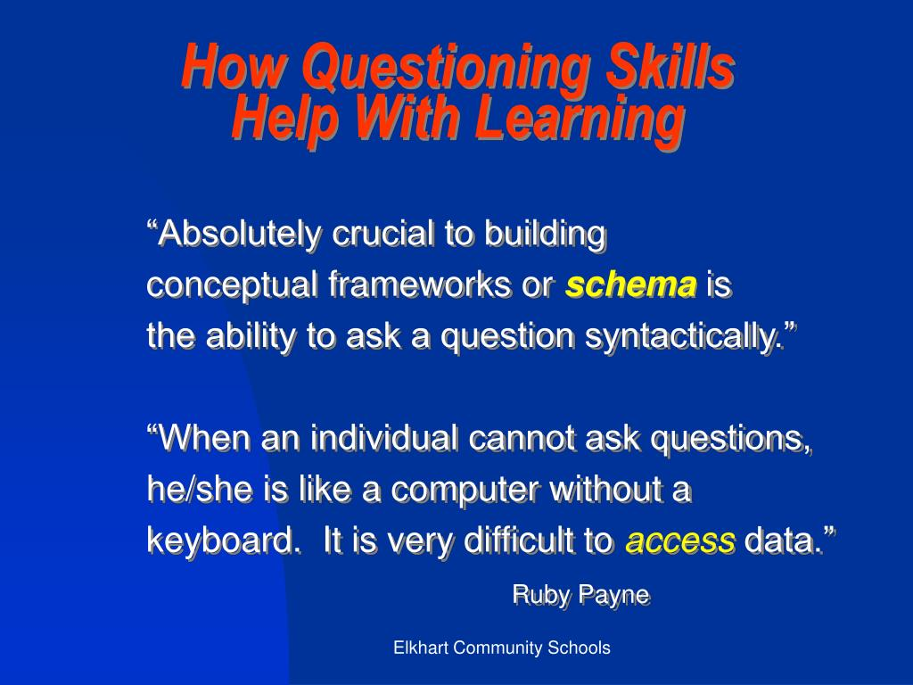 How Questioning Skills