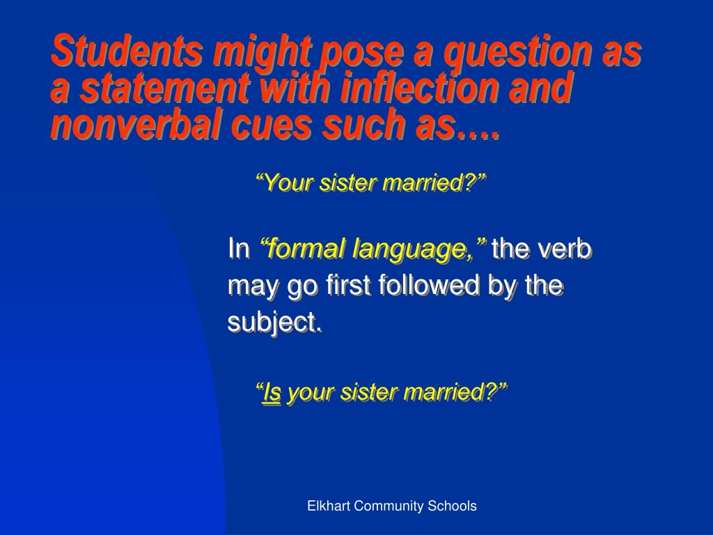 Students might pose a question as a statement with inflection and nonverbal cues such as….