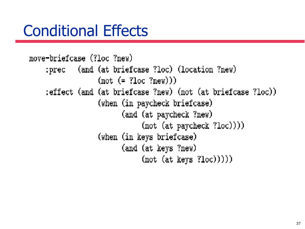 Conditional Effects
