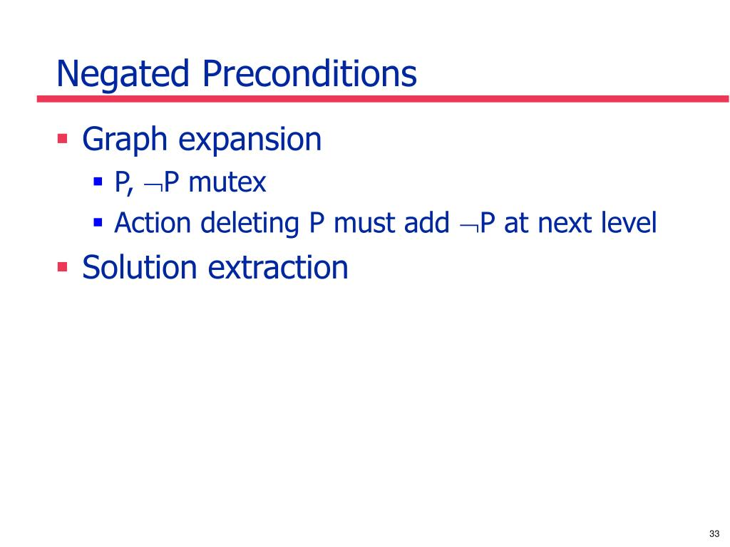Negated Preconditions