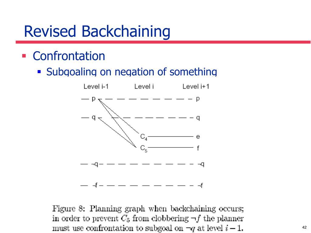 Revised Backchaining
