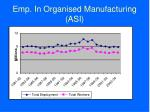 emp in organised manufacturing asi