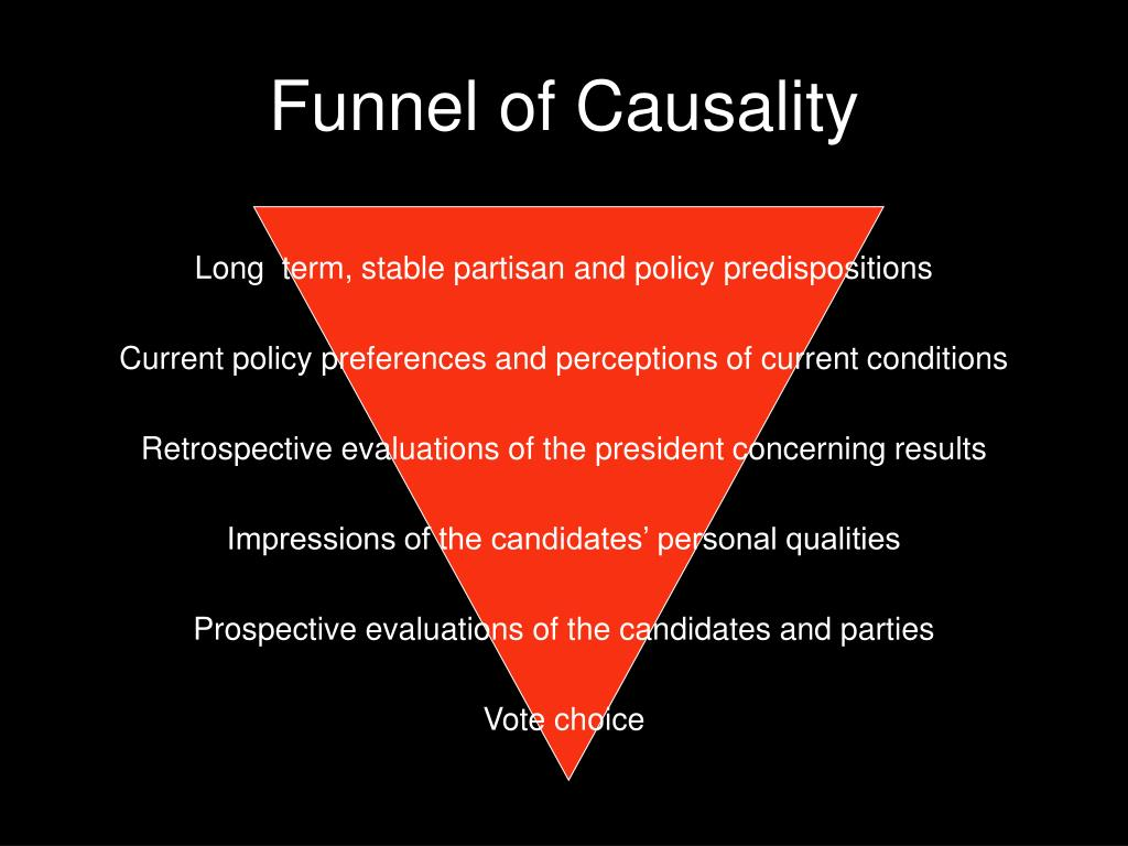 Funnel of Causality