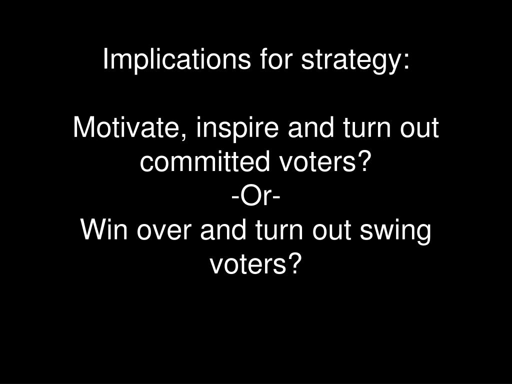 Implications for strategy: