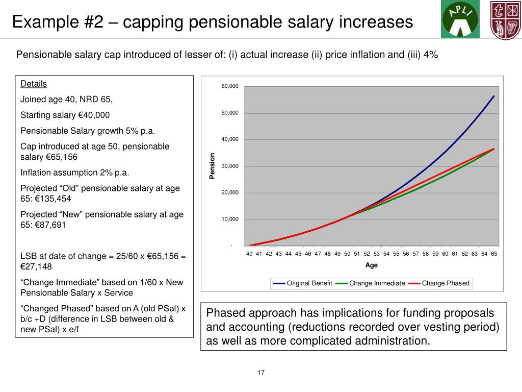 Example #2 – capping pensionable salary increases