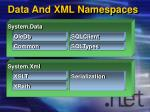 data and xml namespaces