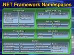 net framework namespaces