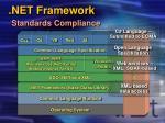 net framework standards compliance