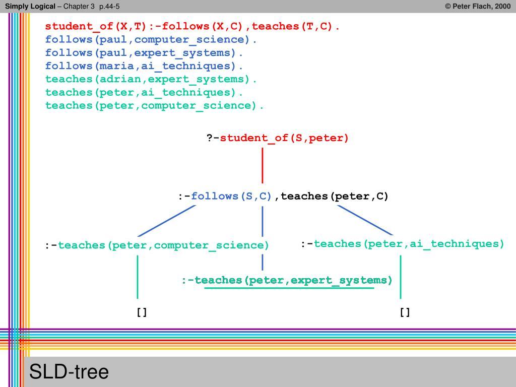 sld tree l.