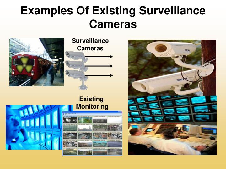 Examples of existing surveillance cameras