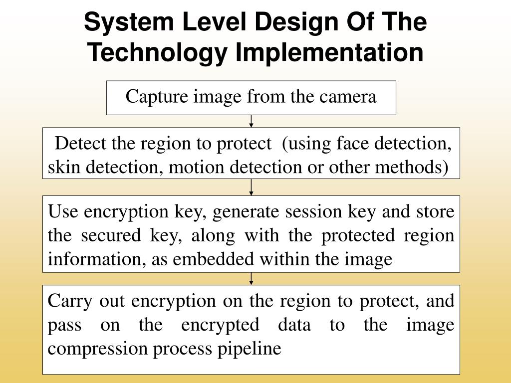 System Level Design Of The Technology Implementation