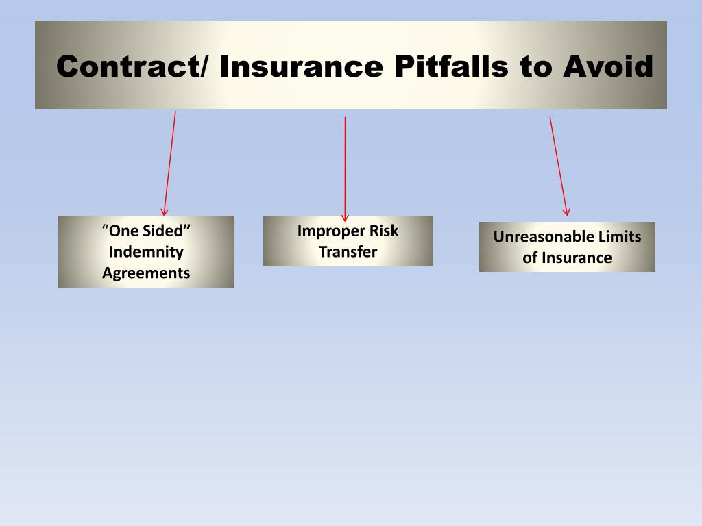 Contract/ Insurance Pitfalls to Avoid