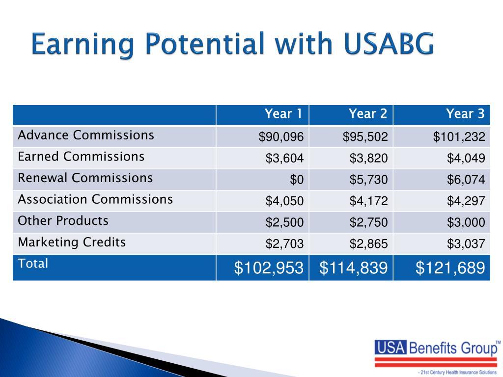 Earning Potential with USABG