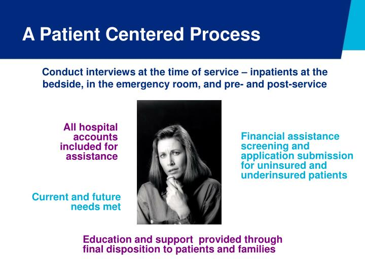 A Patient Centered Process