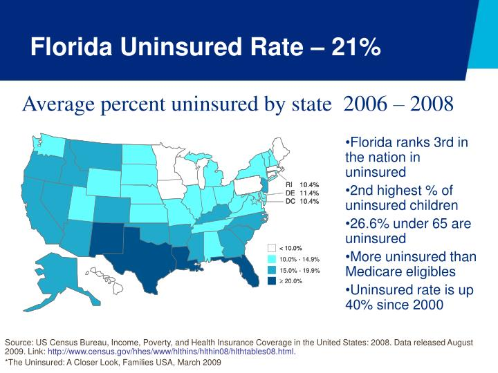 Florida Uninsured Rate – 21%