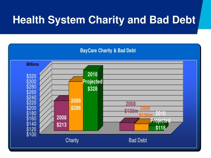 Health System Charity and Bad Debt